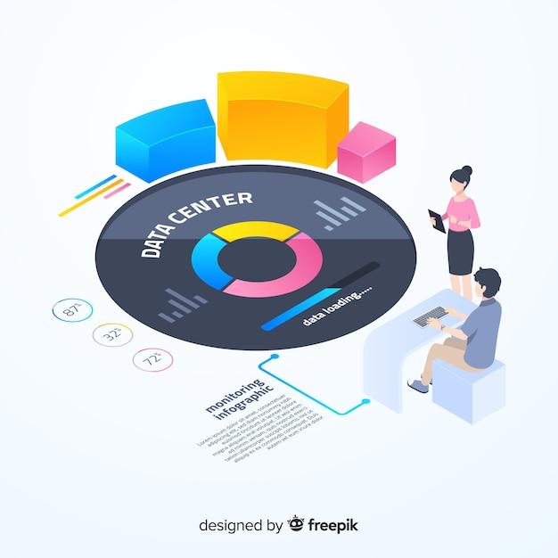 Modello di infografica monitoraggio colorato isometrico Vettore gratuito