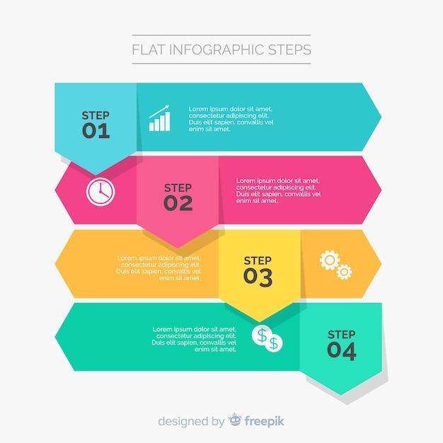Modello di infografica piatta con passaggi Vettore gratuito