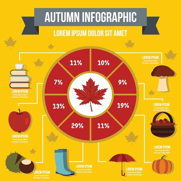 Modello di infographic autunno, stile piano Vettore Premium