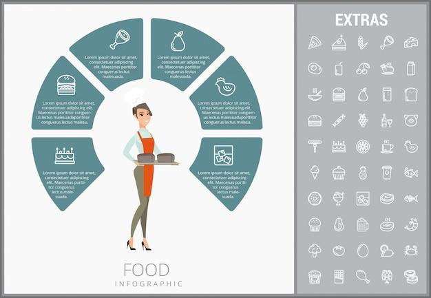 Modello di infographic di cibo, elementi e icone Vettore Premium