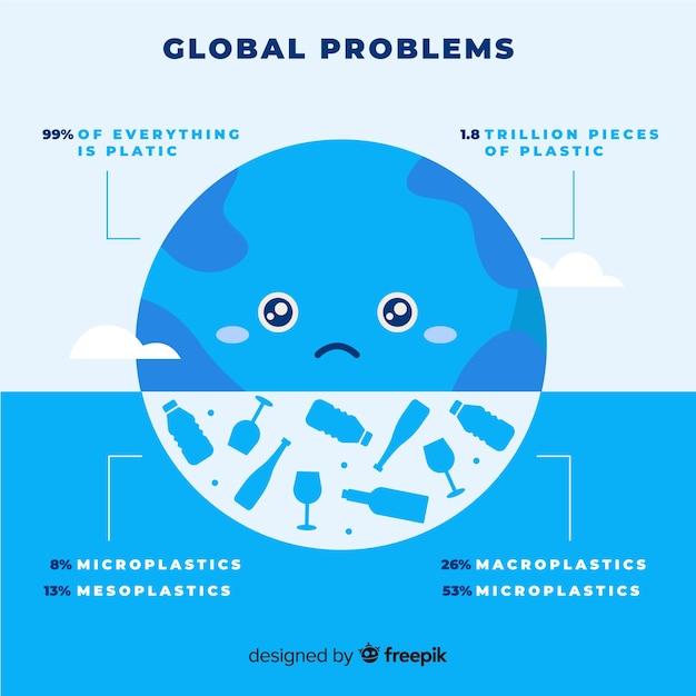Modello di infographic di problemi ambientali globali Vettore gratuito