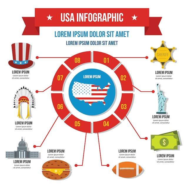 Modello di infographic di viaggio usa, stile piano Vettore Premium
