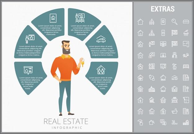 Modello di infographic immobiliare, elementi, icone Vettore Premium