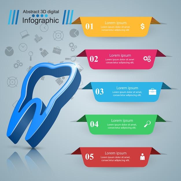 Modello di infographic medico, medico, dentale Vettore Premium