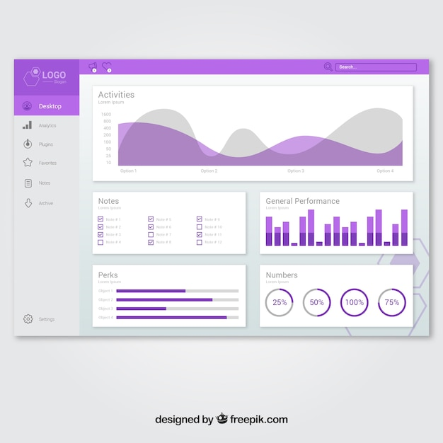 Modello di pannello di amministrazione di dashboard con design piatto Vettore gratuito