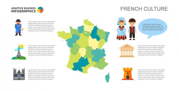 Modello di presentazione del concetto di cultura francese Vettore gratuito