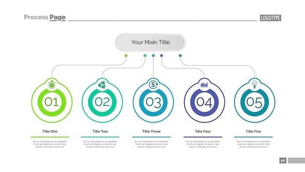 Modello di presentazione five business ideas Vettore gratuito