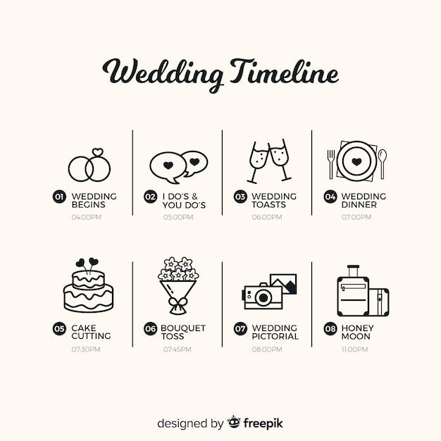 Modello di timeline di nozze stile lineare Vettore gratuito
