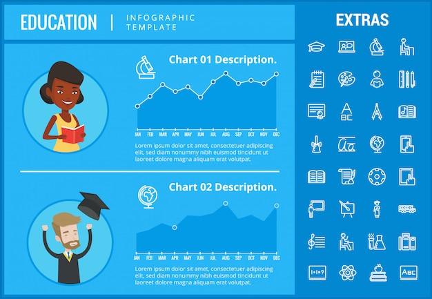 Modello, elementi ed icone infographic di istruzione Vettore Premium
