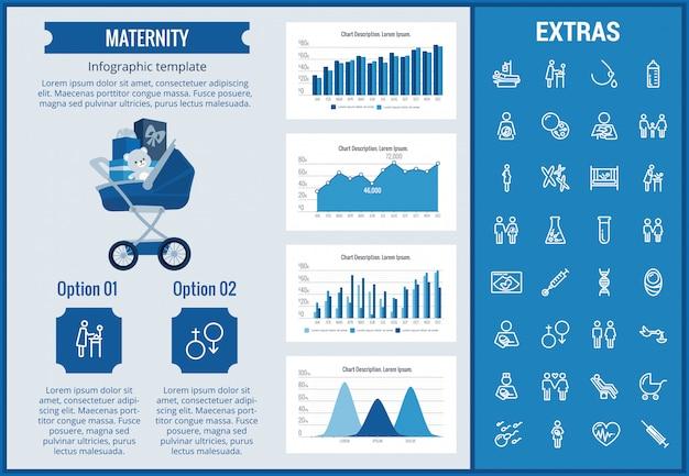 Modello, elementi ed icone infographic di maternità Vettore Premium