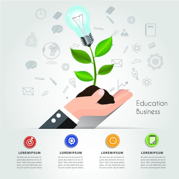 Modello infographic di idea di crescita di istruzione Vettore Premium