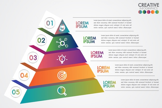 Modello variopinto di infographic della piramide con 5 punti o concetto di opzioni Vettore Premium