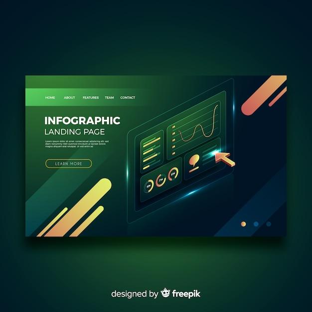 Pagina di destinazione infografica verde isometrica Vettore gratuito