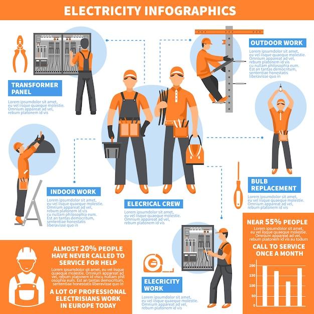 Pagina di infographics di elettricità Vettore gratuito