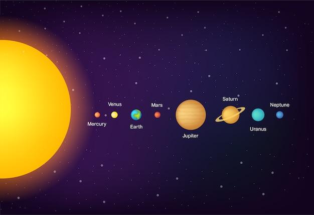 Pianeti Del Sistema Solare Infografica Sullo Sfondo Delluniverso