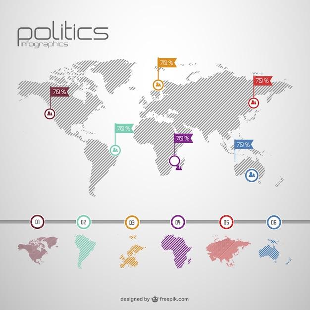 Politica globale template gratuiti per le informazioni grafiche Vettore gratuito