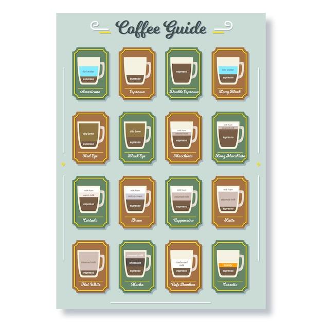 Poster di guida caffè retrò Vettore gratuito
