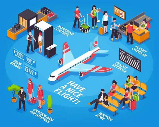 Poster di infografica isometrica di partenza dell'aeroporto Vettore gratuito