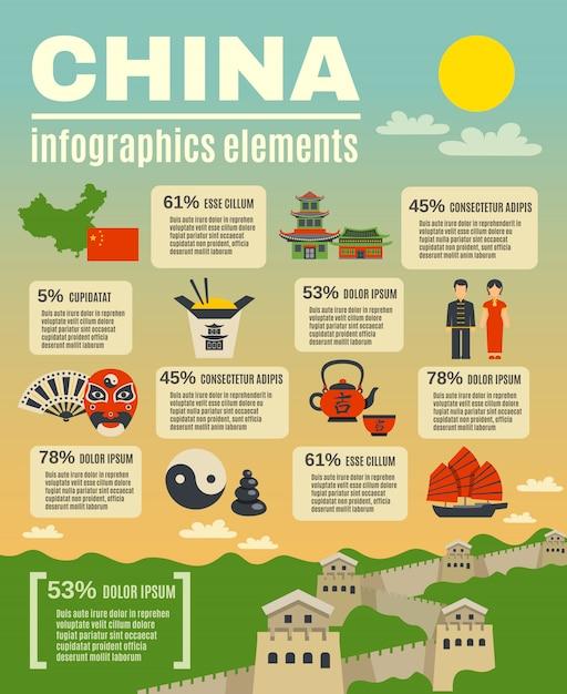 Poster di presentazione di infografica sulla cultura cinese Vettore gratuito