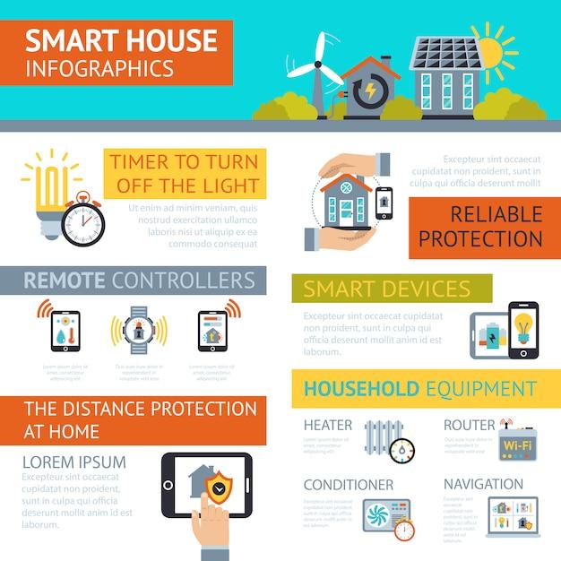 Poster di presentazione infografica casa intelligente Vettore gratuito