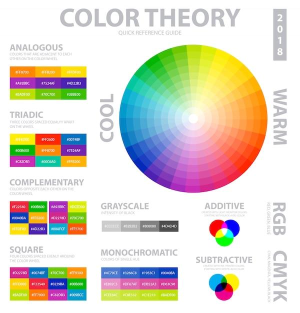 Poster di teoria dei colori Vettore gratuito