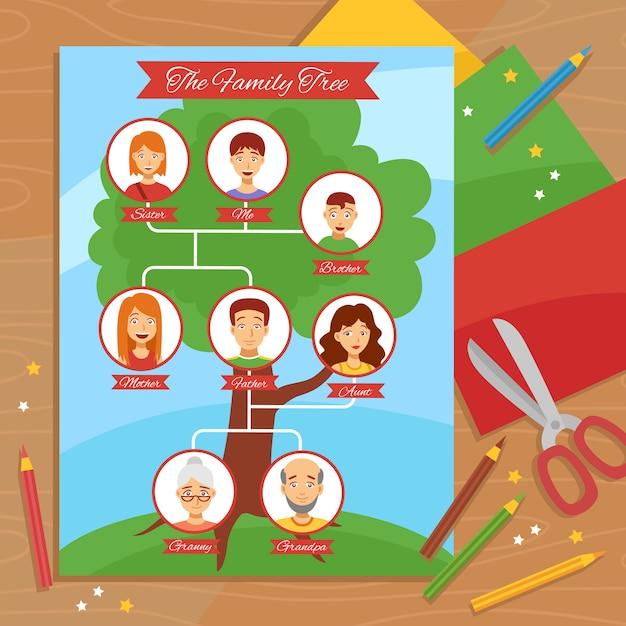 Poster piatto di lavoro manuale creativo dell'albero genealogico Vettore gratuito