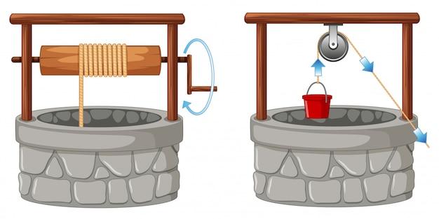 Pozzi con due metodi di bobine Vettore gratuito