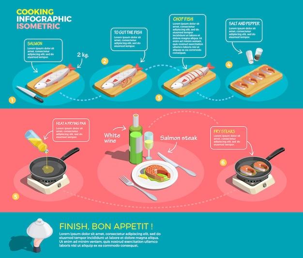 Preparare infographics di bistecche di salmone Vettore gratuito