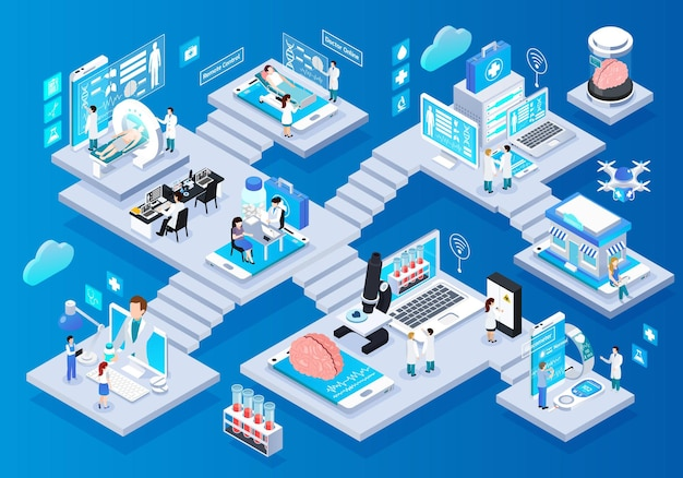 Prescrizione isometrica di elementi infografici bagliore di telemedicina con prescrizioni di test di consulenza di monitoraggio remoto di dispositivi portatili intelligenti Vettore gratuito
