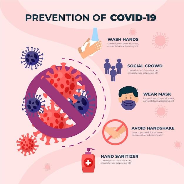 Prevenzione infografica per coronavirus Vettore gratuito