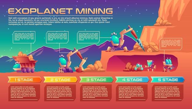 Priorità bassa del fumetto di estrazione mineraria di exoplanet con gli elementi per infographic, cronologia con le fasi. Vettore gratuito