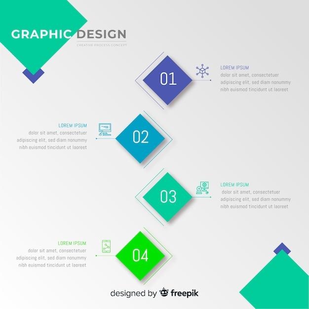Processo creativo di progettazione grafica Vettore gratuito
