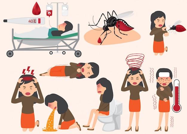 Progettazione del modello di febbre dengue dettagli o influenza e sintomi con infografica di prevenzione. le persone malate che hanno la febbre dengue e influenza salute e medicina cartoon Vettore Premium