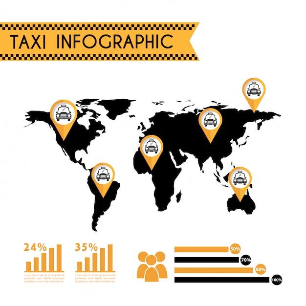 Progettazione del taxi sopra l'illustrazione bianca di backgroundvector Vettore Premium