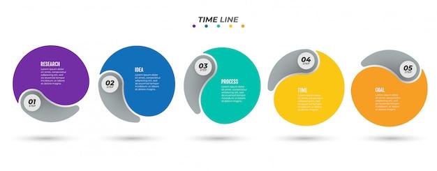 Progettazione di etichette infografiche timeline con cerchio e 5 opzioni, passaggi o processi numerici. Vettore Premium