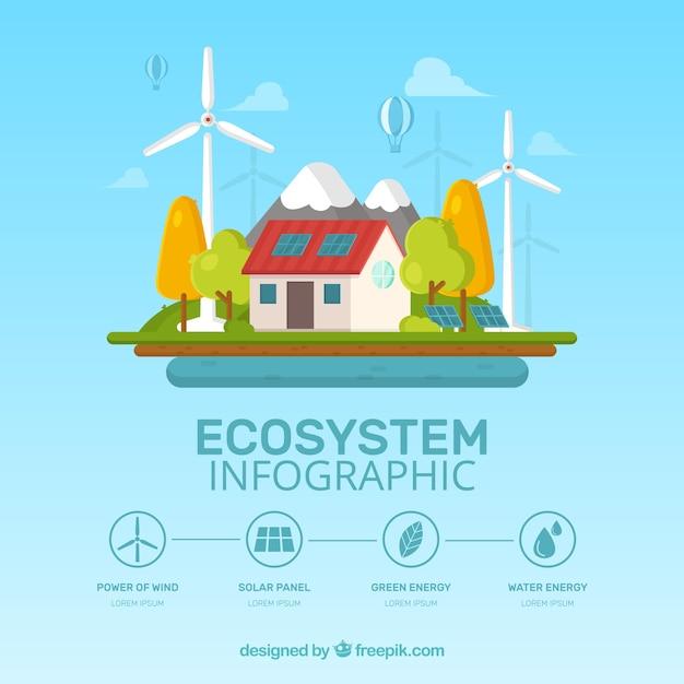 Progettazione di infografiche ecosistemiche Vettore gratuito