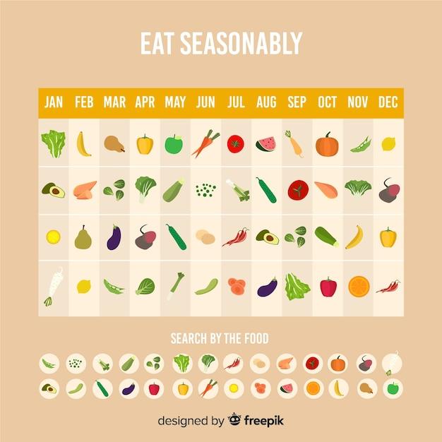 Programma il calendario stagionale di frutta e verdura Vettore gratuito