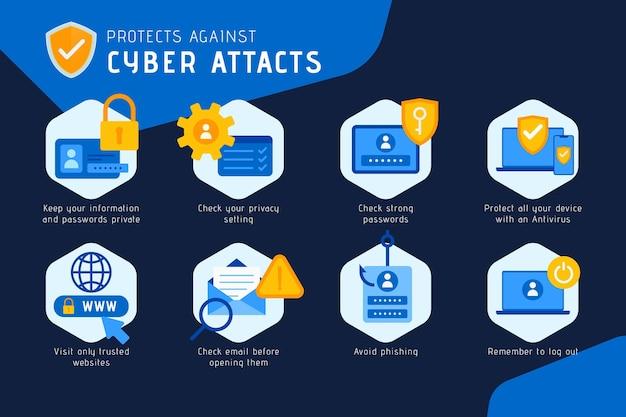 Proteggere dagli attacchi informatici infografica Vettore gratuito