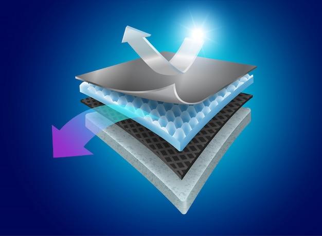 Protezione dal calore con strati di materiale speciale. Vettore Premium