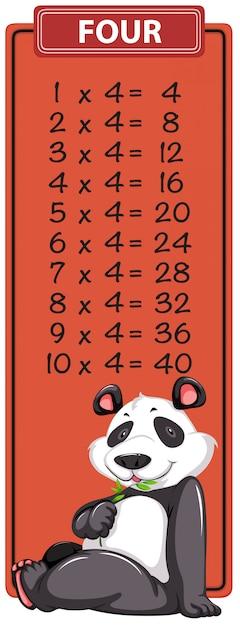Quattro volte tavolo con panda Vettore gratuito