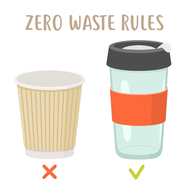 Regole zero rifiuti - tazza usa e getta vs tazza riutilizzabile Vettore Premium