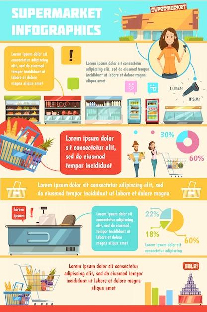 Retro manifesto infographic del fumetto di servizio di assistenza al cliente del supermercato con il carretto delle drogherie Vettore gratuito