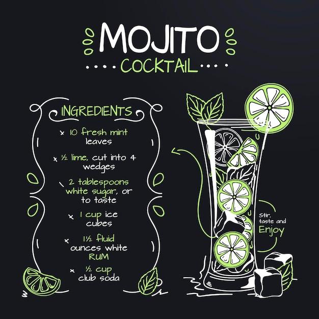 Ricetta cocktail lavagna Vettore gratuito