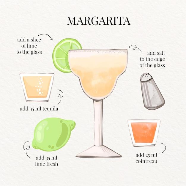 Ricetta cocktail margarita illustrata Vettore gratuito