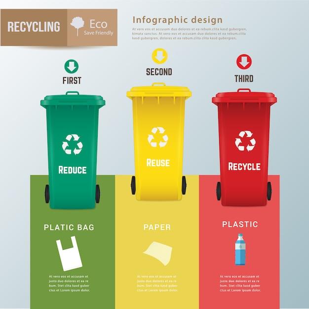 Riciclare bidoni dei rifiuti infografica. Vettore Premium