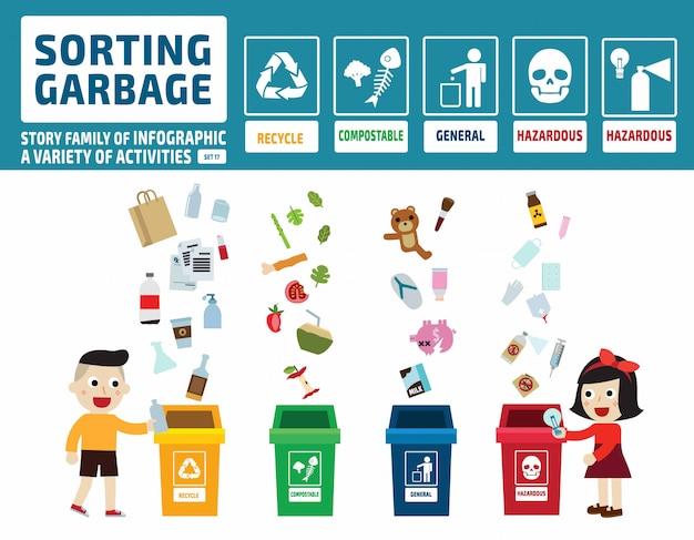 Rifiuti per bambini. contenitori per la raccolta differenziata con organico. concetto di gestione della segregazione dei rifiuti. Vettore Premium