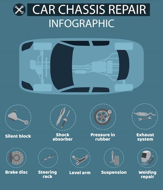 Riparazione del telaio dell'automobile. schema ricambi auto della macchina. stazione di servizio. classificazione dei ricambi auto Vettore Premium