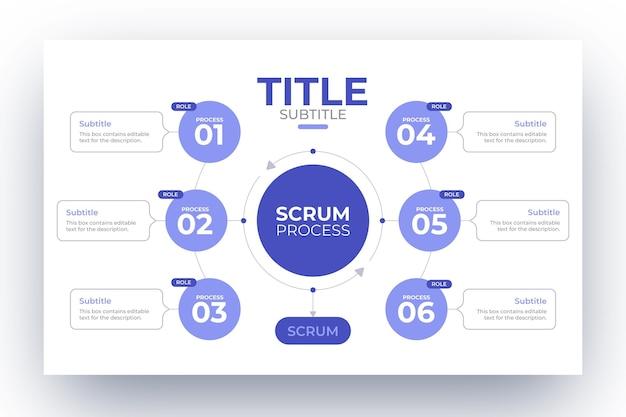 Scrum infografica design Vettore gratuito