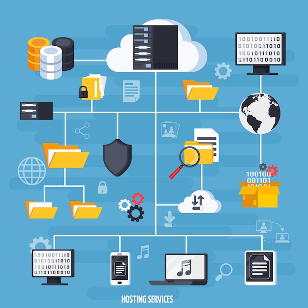 Servizi di hosting e diagramma di flusso del database Vettore gratuito
