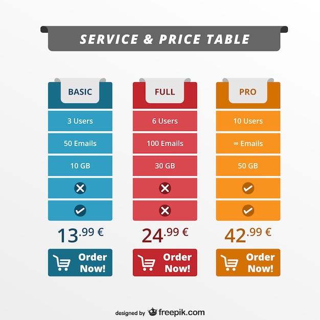 Servizio e la tabella dei prezzi template web Vettore gratuito